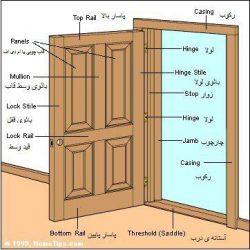 چگونه درب های چوبی ورودی ساختمانی ساخته می شوند؟