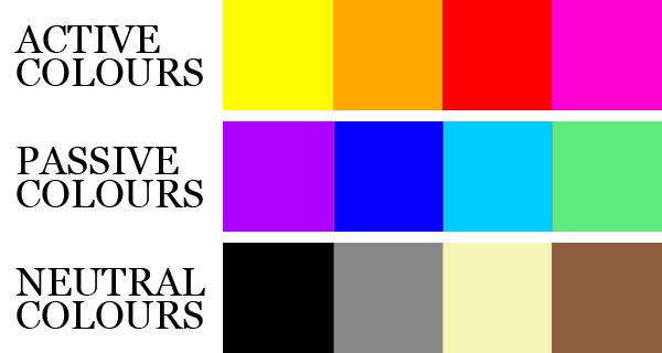 انواع رنگ دکوراسیون