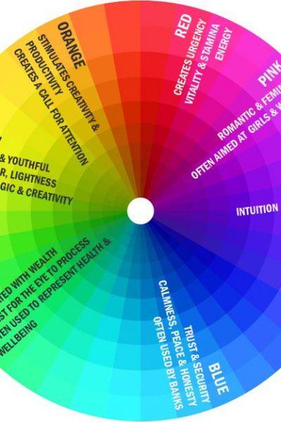 تاثیر رنگ بر روحیه ی انسان