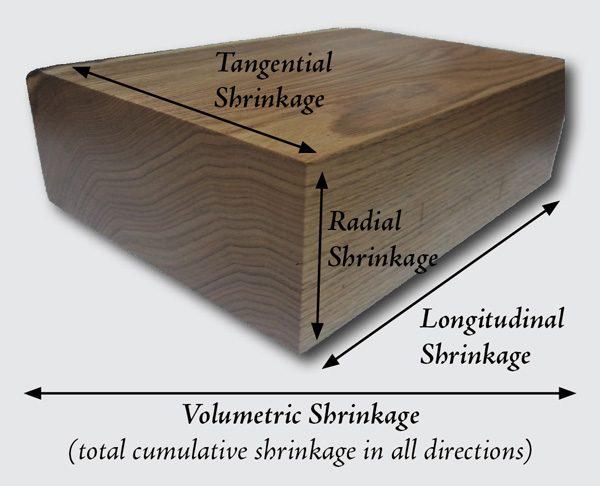 جنس درب ورودی چوبی